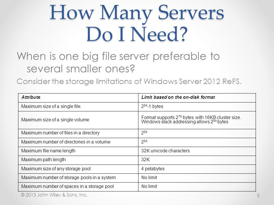 How Many Servers Do I Need