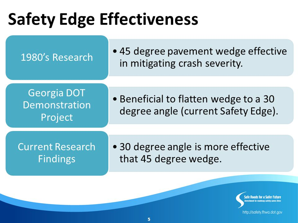 Safety Edge Effectiveness
