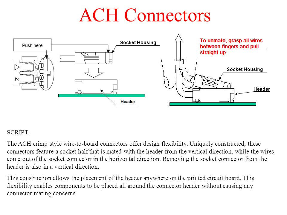 ACH Connectors SCRIPT: