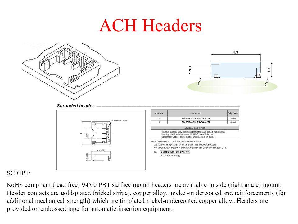 ACH Headers SCRIPT: