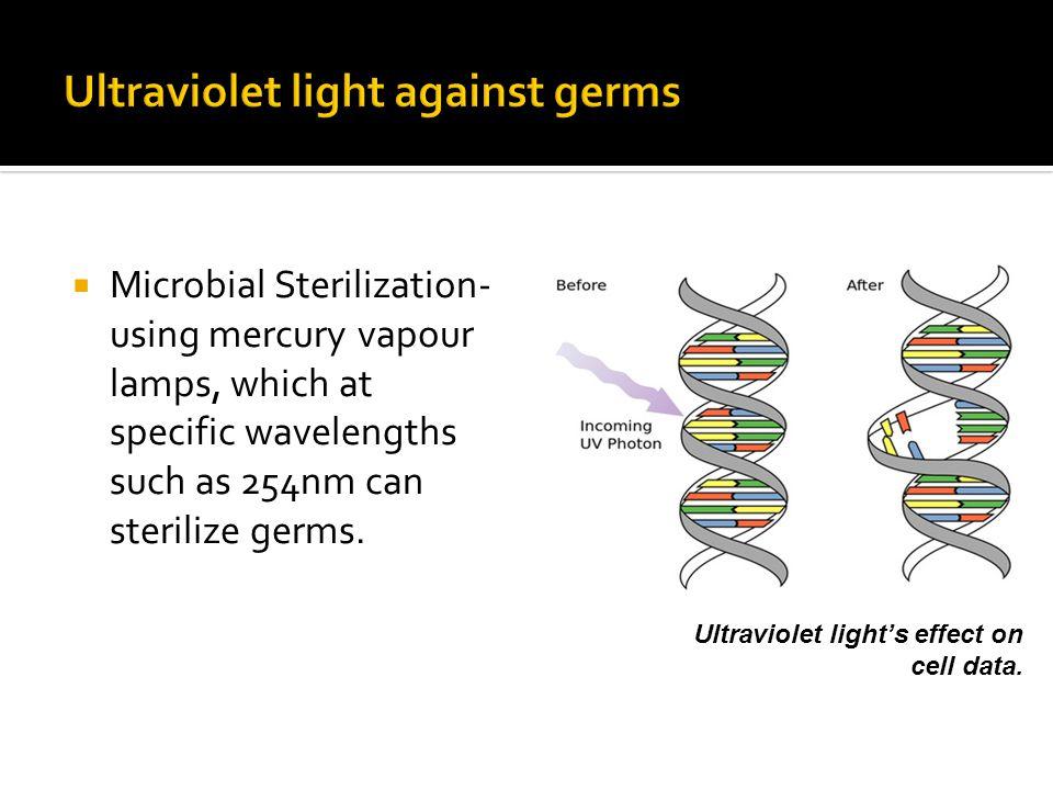 Ultraviolet light against germs
