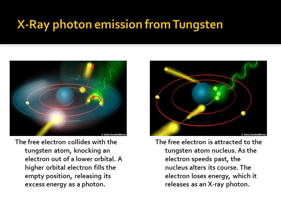 X-Ray photon emission from Tungsten