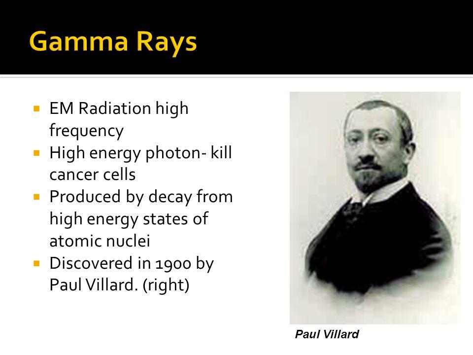 Gamma Rays EM Radiation high frequency