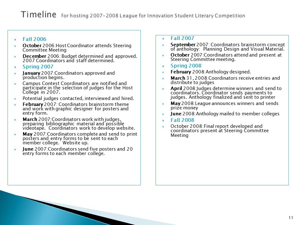 Timeline for hosting 2007-2008 League for Innovation Student Literary Competition