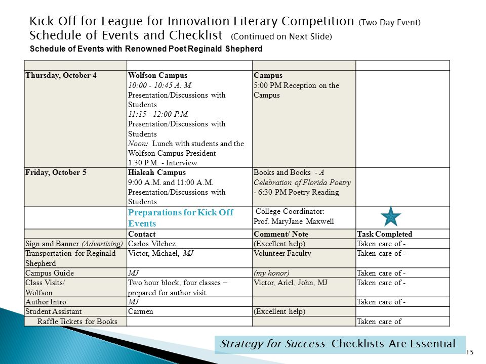 Schedule of Events and Checklist (Continued on Next Slide)