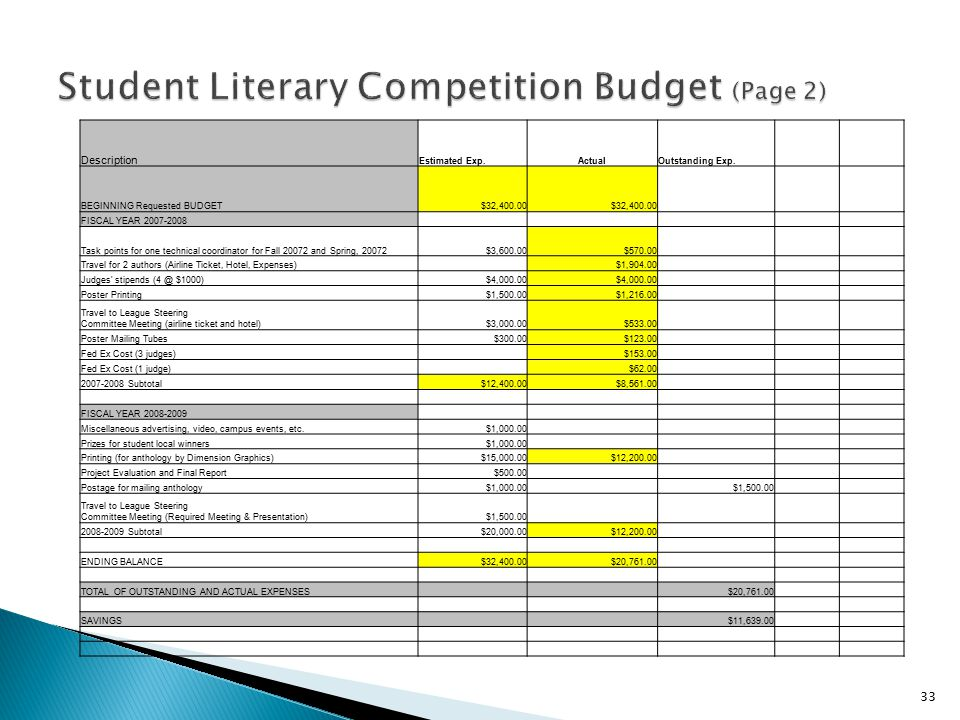 Student Literary Competition Budget (Page 2)