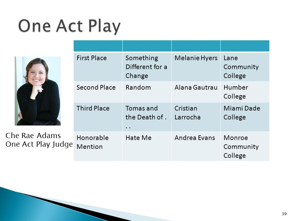 One Act Play First Place Something Different for a Change