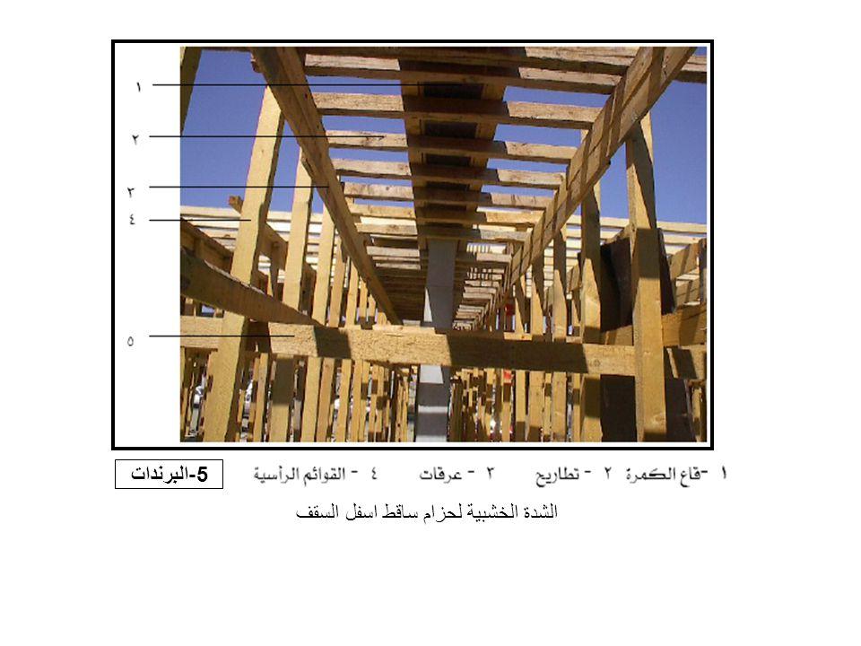 5-البرندات الشدة الخشبية لحزام ساقط اسفل السقف