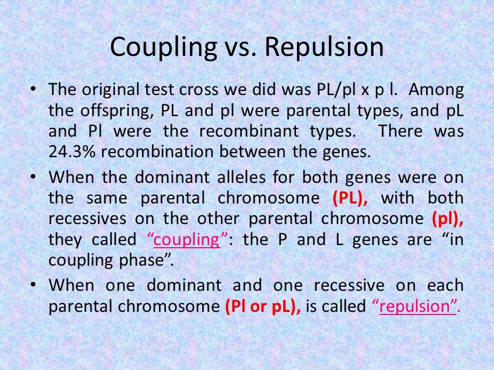 Coupling vs. Repulsion