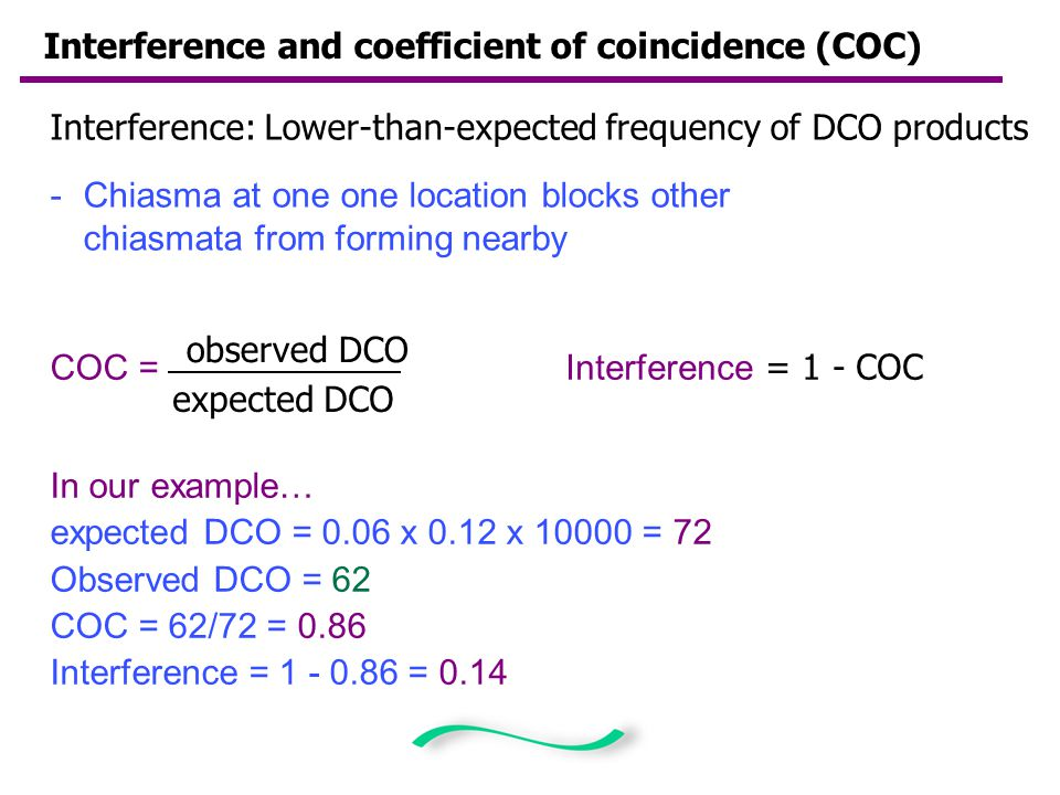 Interference and coefficient of coincidence (COC)
