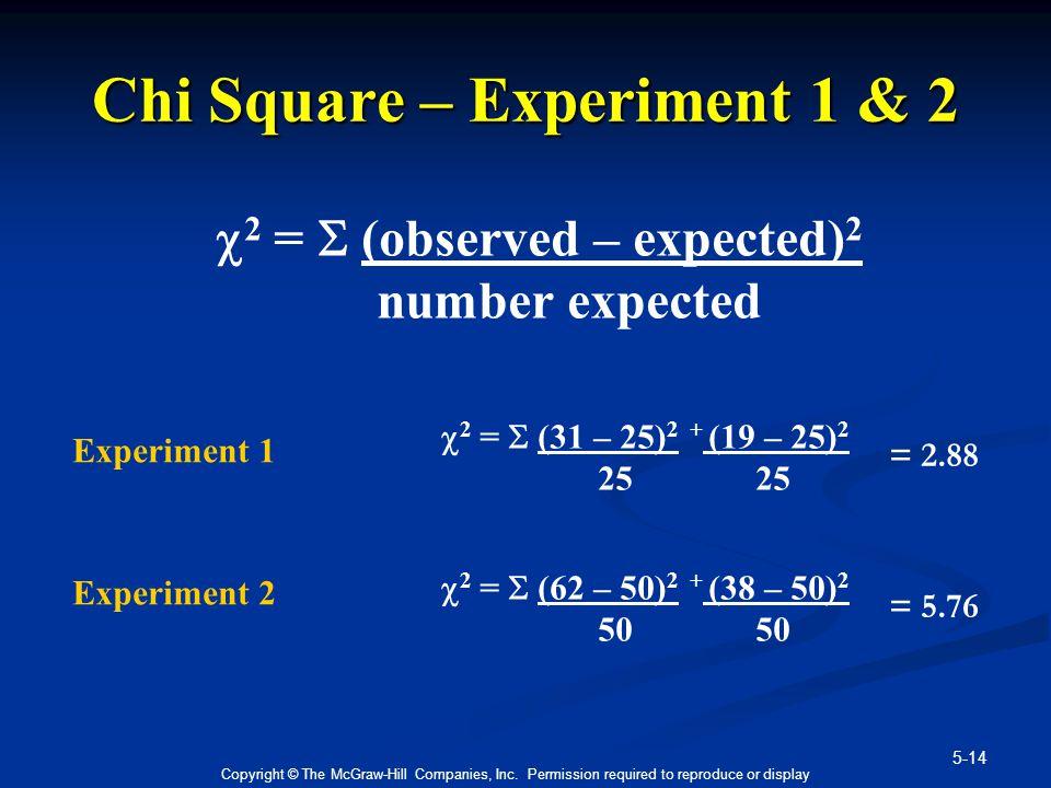 Chi Square – Experiment 1 & 2