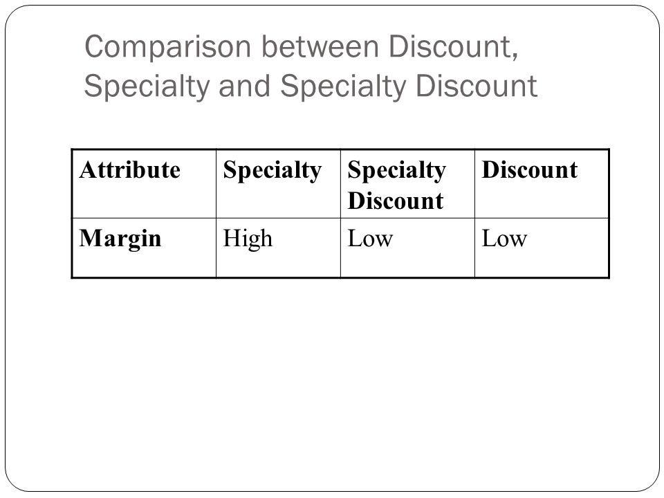 Comparison between Discount, Specialty and Specialty Discount