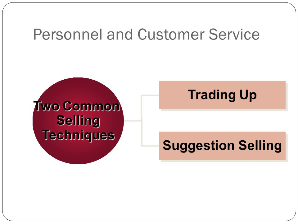 Personnel and Customer Service