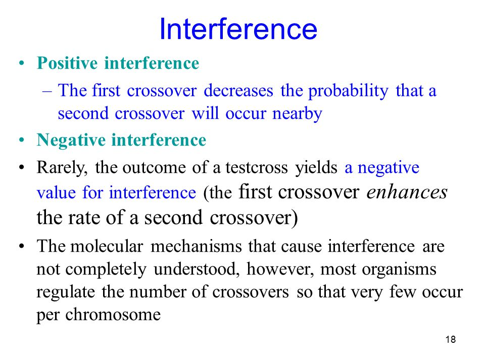 Interference Positive interference