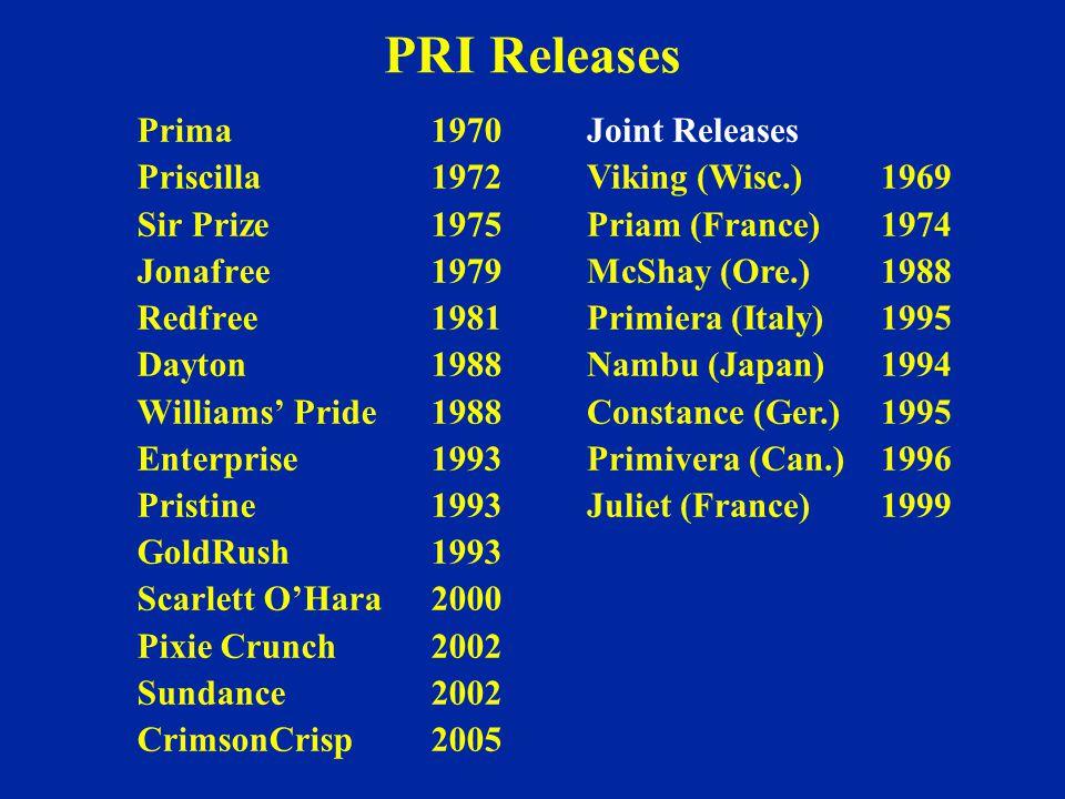 PRI Releases Prima 1970 Priscilla 1972 Sir Prize 1975 Jonafree 1979