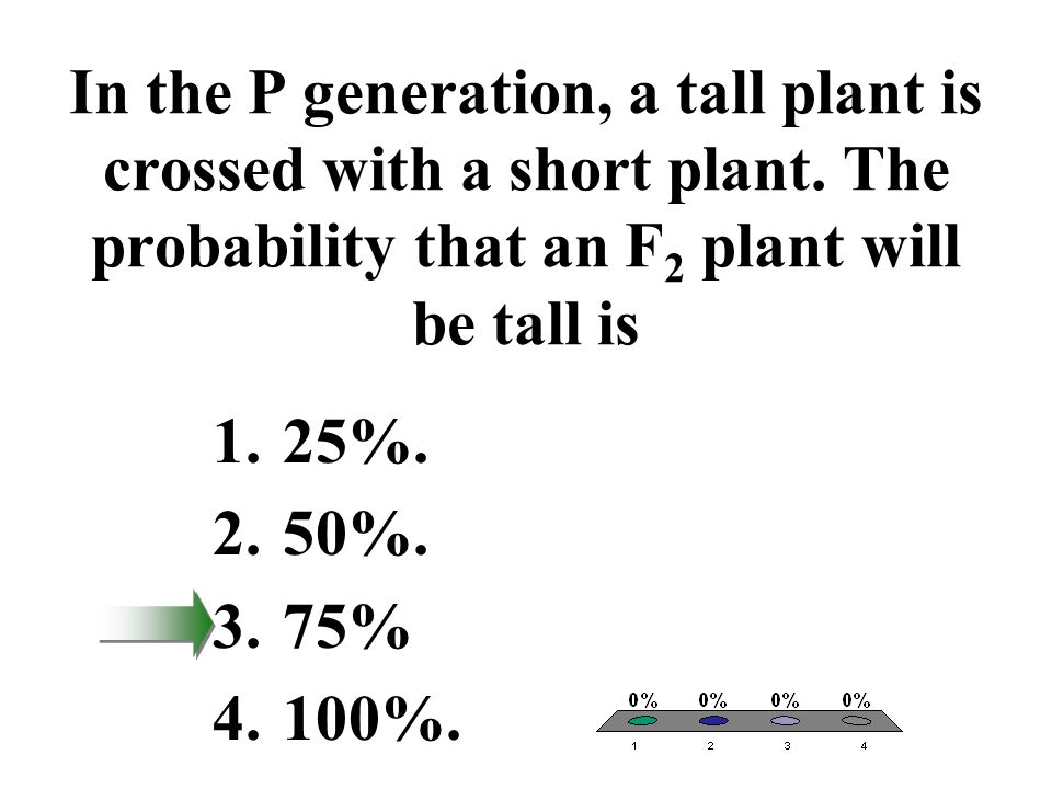 In the P generation, a tall plant is crossed with a short plant