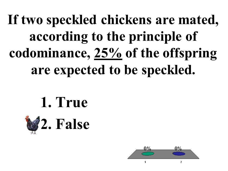 If two speckled chickens are mated, according to the principle of codominance, 25% of the offspring are expected to be speckled.