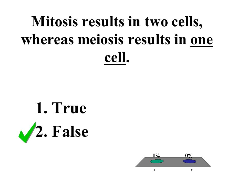 Mitosis results in two cells, whereas meiosis results in one cell.