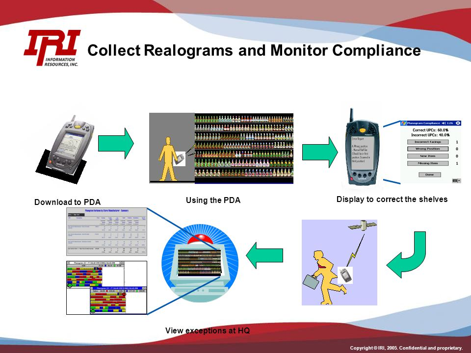 Collect Realograms and Monitor Compliance