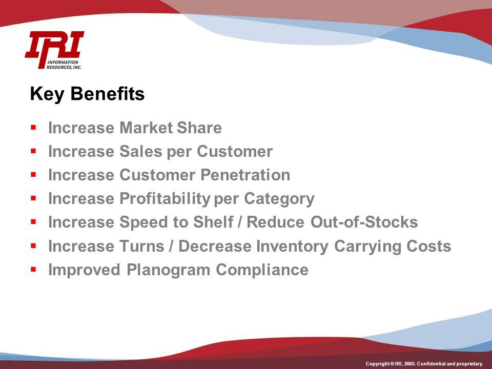 Key Benefits Increase Market Share Increase Sales per Customer