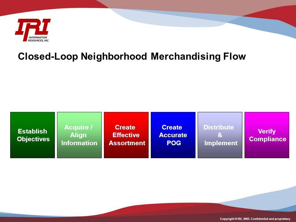 Closed-Loop Neighborhood Merchandising Flow