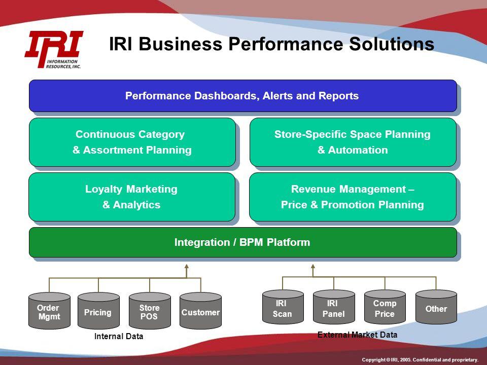 IRI Business Performance Solutions