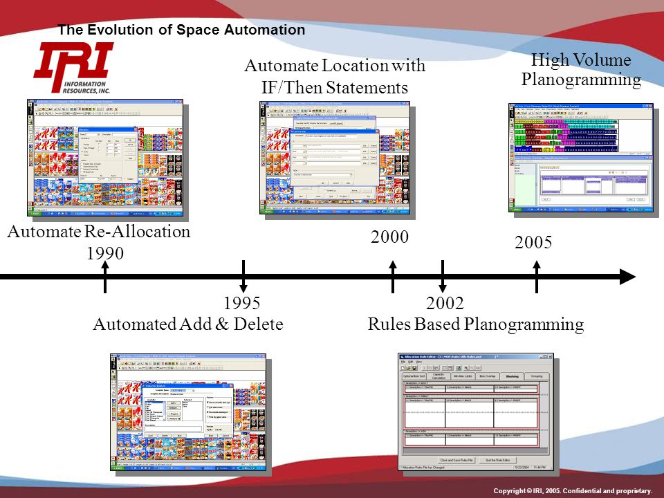 The Evolution of Space Automation