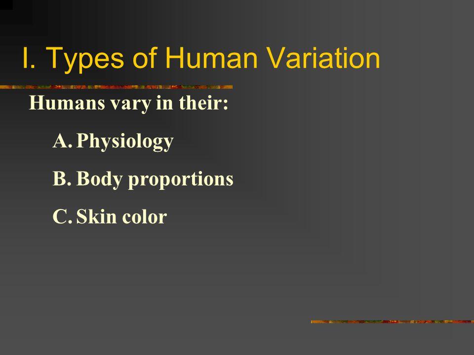 I. Types of Human Variation