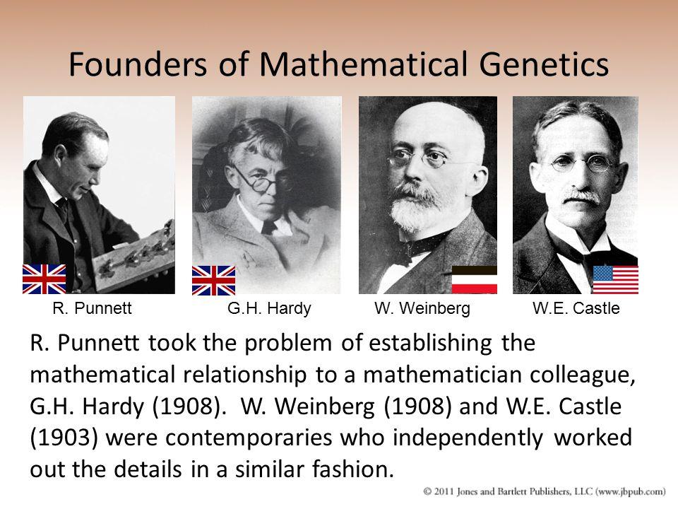 Founders of Mathematical Genetics