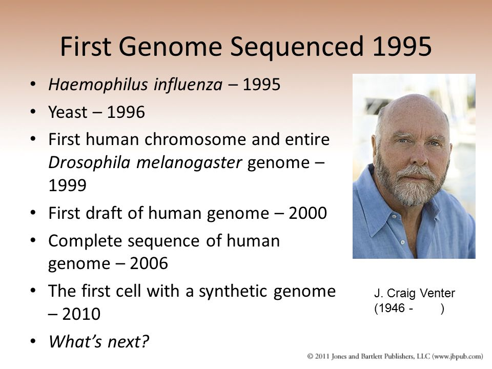 First Genome Sequenced 1995