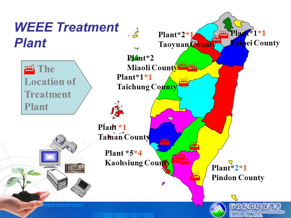 WEEE Treatment Plant  The Location of Treatment Plant        