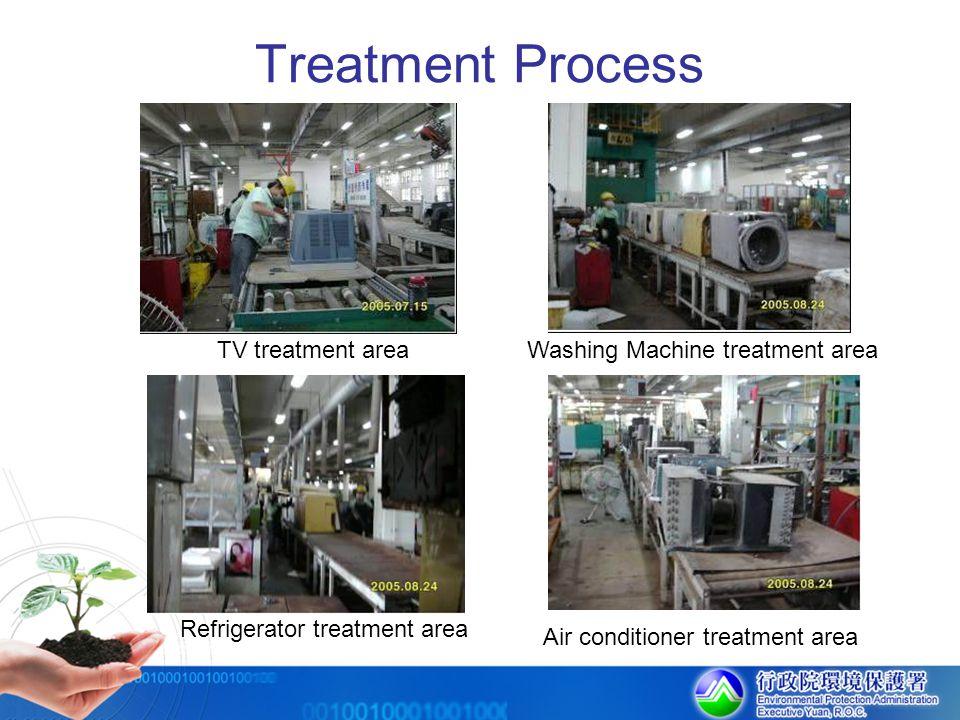 Treatment Process TV treatment area Washing Machine treatment area