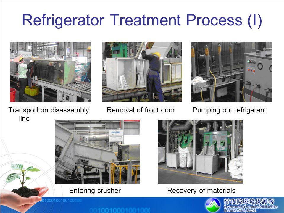 Refrigerator Treatment Process (I)