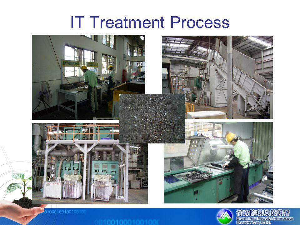 IT Treatment Process