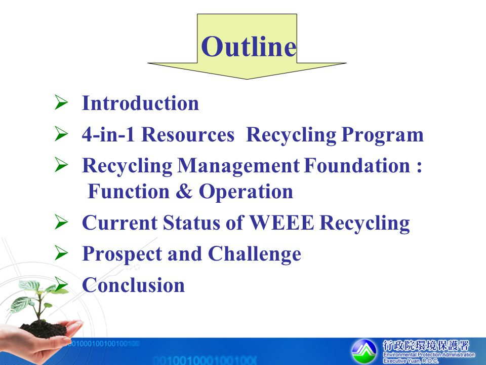 Outline Introduction 4-in-1 Resources Recycling Program