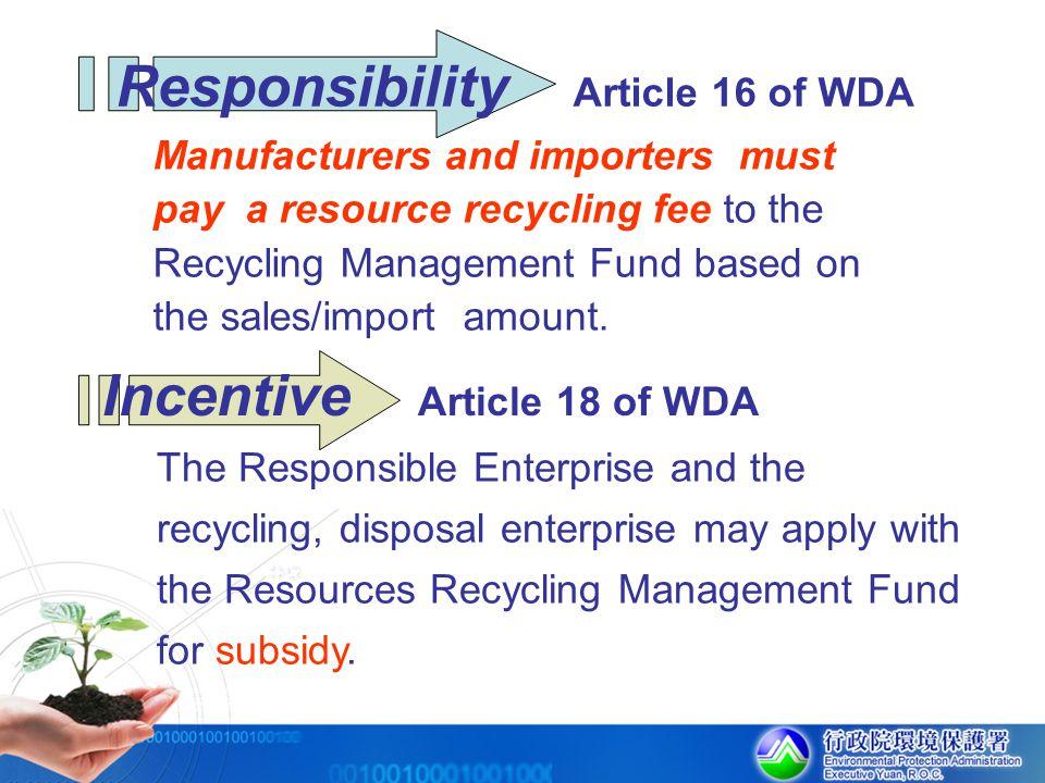 Responsibility Article 16 of WDA