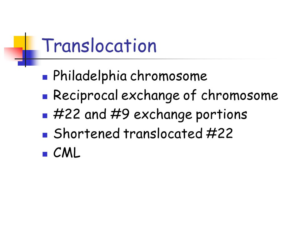 Translocation Philadelphia chromosome
