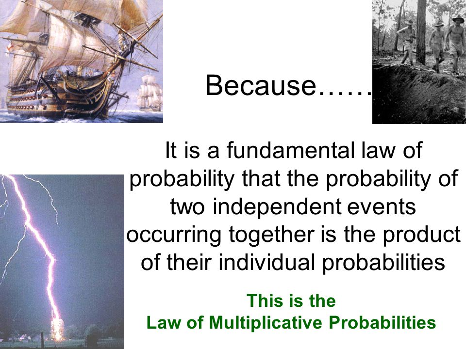 Law of Multiplicative Probabilities
