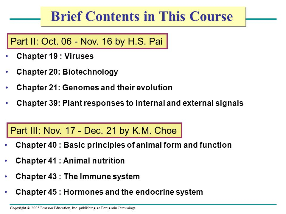 Brief Contents in This Course