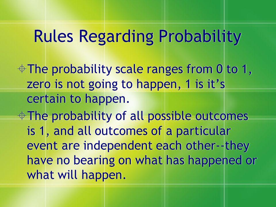 Rules Regarding Probability