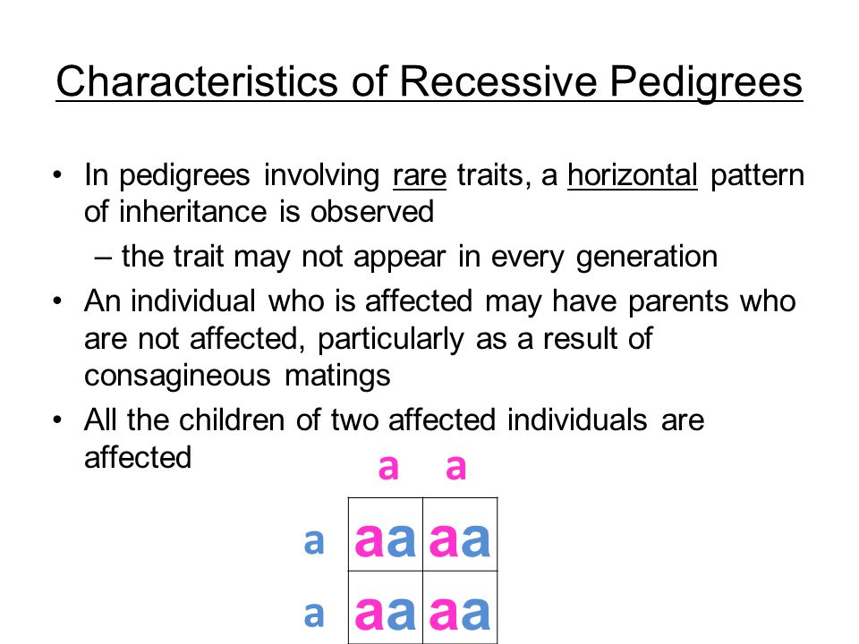 Characteristics of Recessive Pedigrees