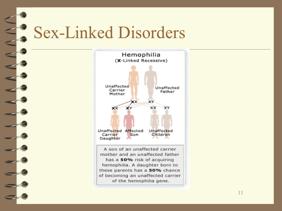 Sex-Linked Disorders 11