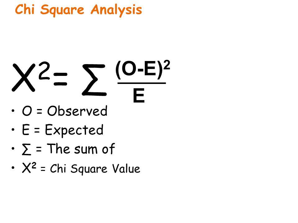 X2= ∑ (O-E)2 E Chi Square Analysis O = Observed E = Expected