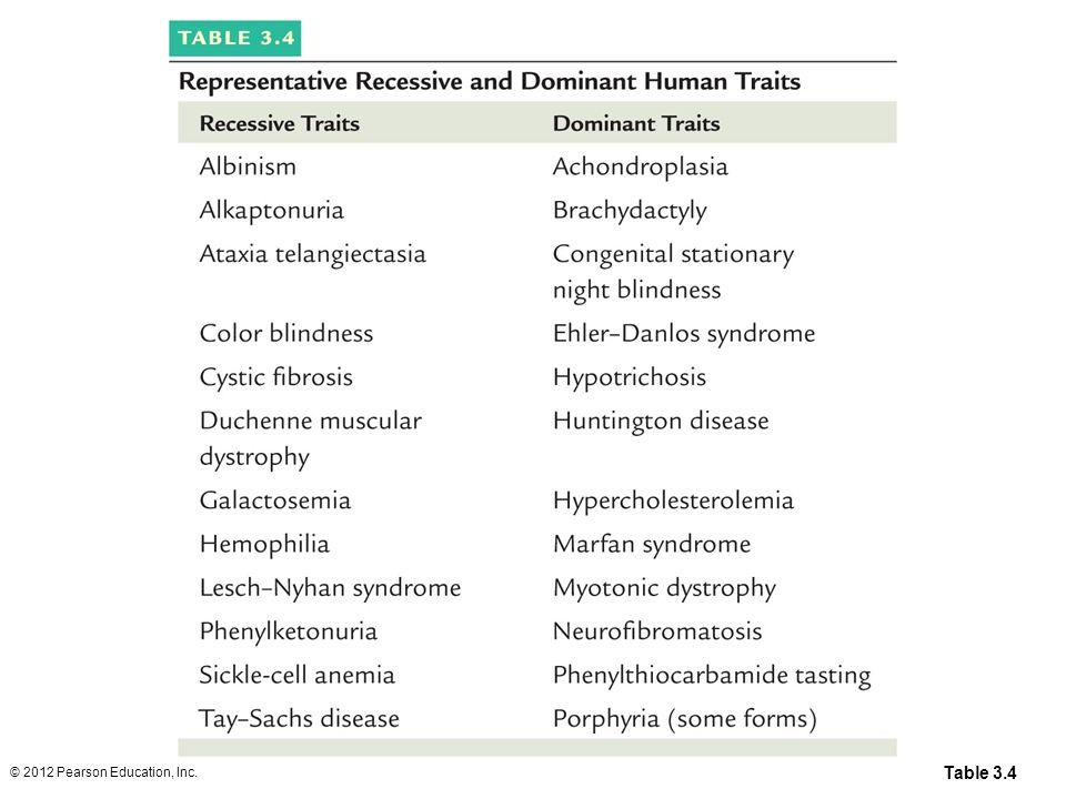 Table 3.4 © 2012 Pearson Education, Inc.