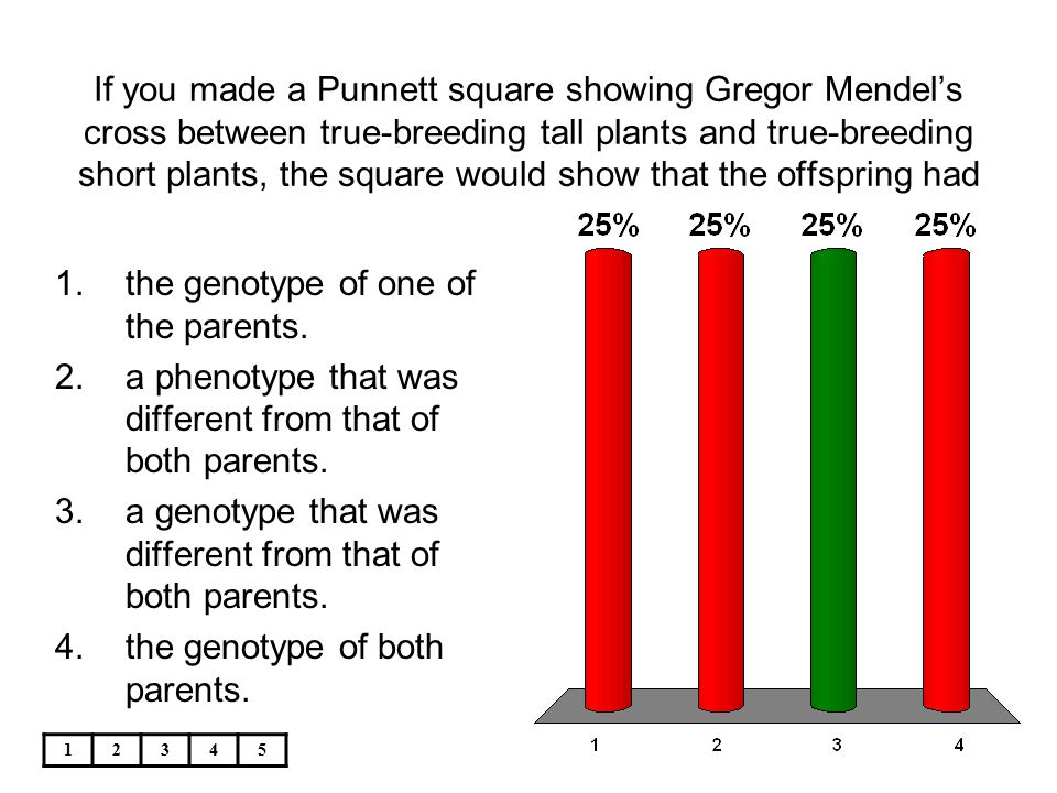 the genotype of one of the parents.