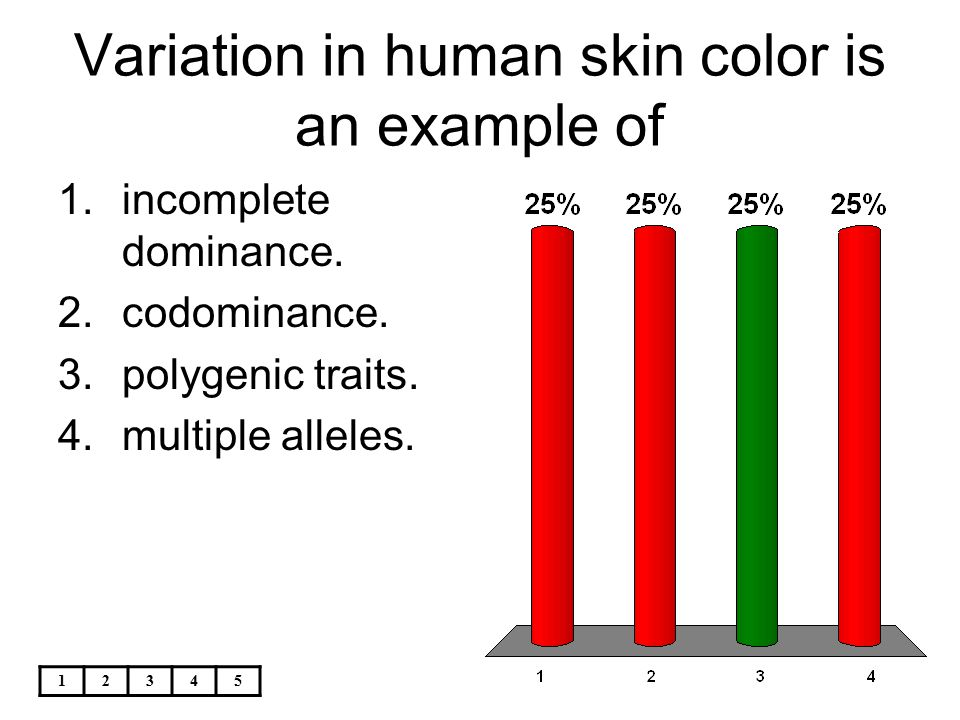 Variation in human skin color is an example of