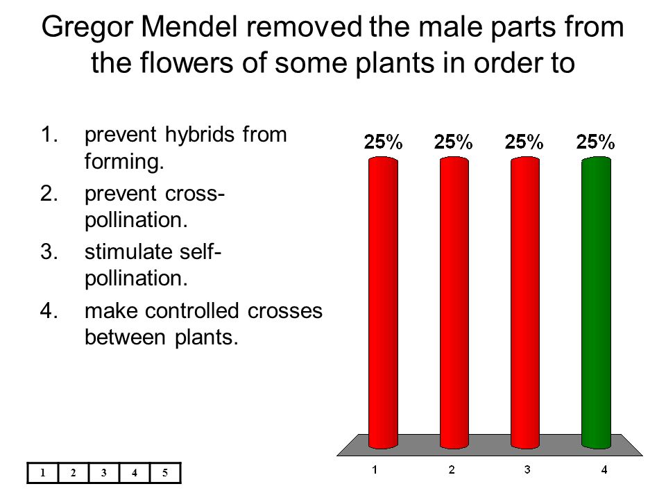 Gregor Mendel removed the male parts from the flowers of some plants in order to