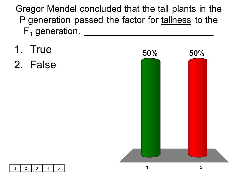 Gregor Mendel concluded that the tall plants in the P generation passed the factor for tallness to the F1 generation. _________________________