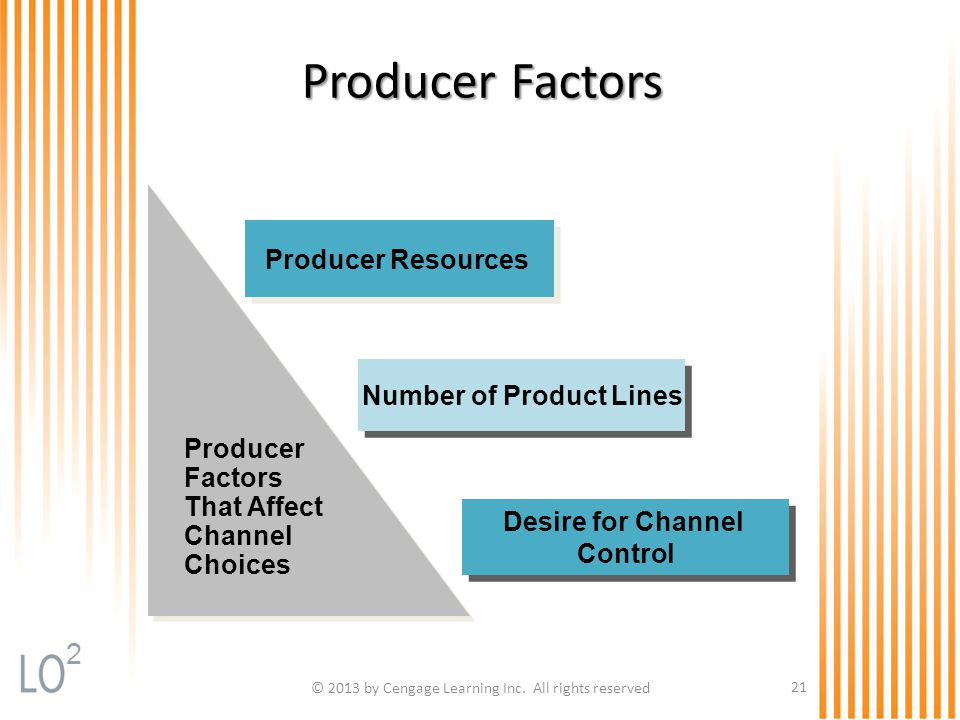 Number of Product Lines
