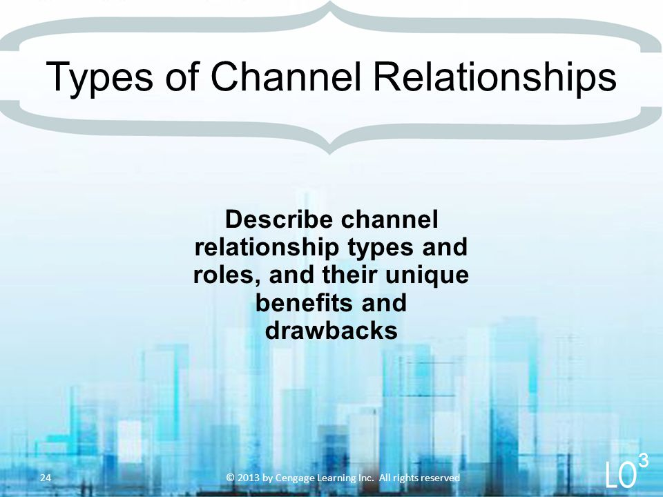 Types of Channel Relationships